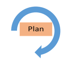 The word plan in a box surrounded by blue arrow
