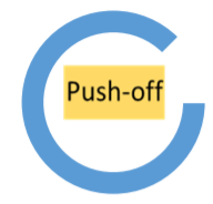 The word push-off in ox surrounded by blue circle