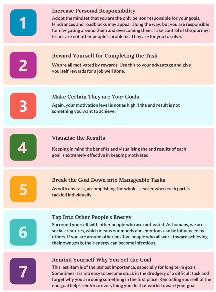 Tips for achieving goals