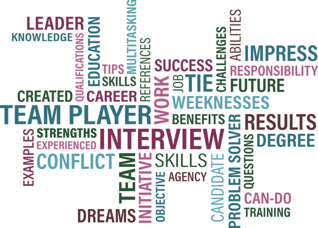 Word cloud with the words: interview, career, skills, team, dreams, degree ect