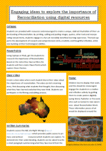 Screenshot of resoruce with yellow background and white textboxes