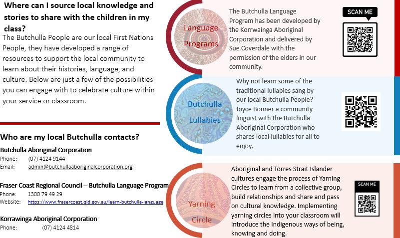 Screenshot of resource in word document