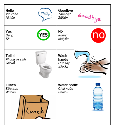 Screenshot of resource with words and clipart