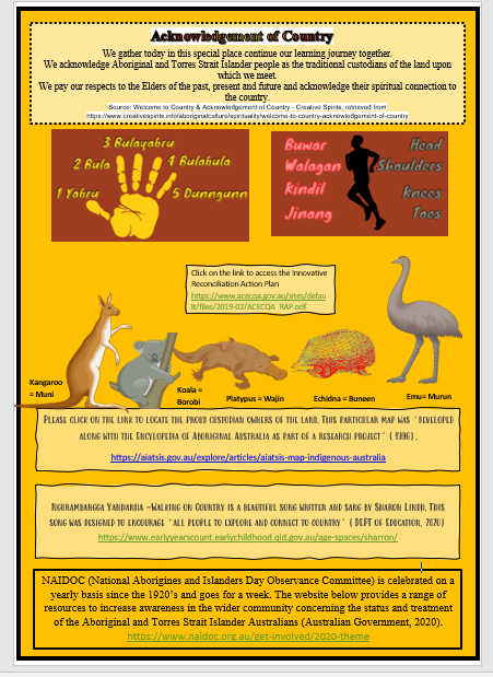 Yellow poster with images of Australian animals