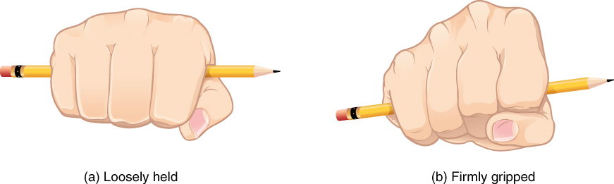 Diagrams of hand holding pencil