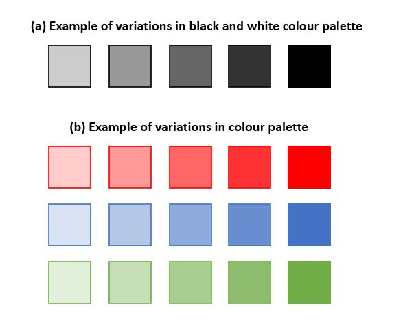 variation in colour intensity.