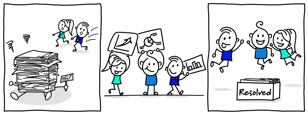 A three tiered cartoon. The first tier is a cartoon of a pile of paper with arms and legs, holding a sign that says 'help.' Two cartoon characters are running over to help the pile of paper. In the second tier, the cartoon characters are holding papers with vsuals on them. In the last tier the cartoon characters are celebrating with joy around a box that says resolved