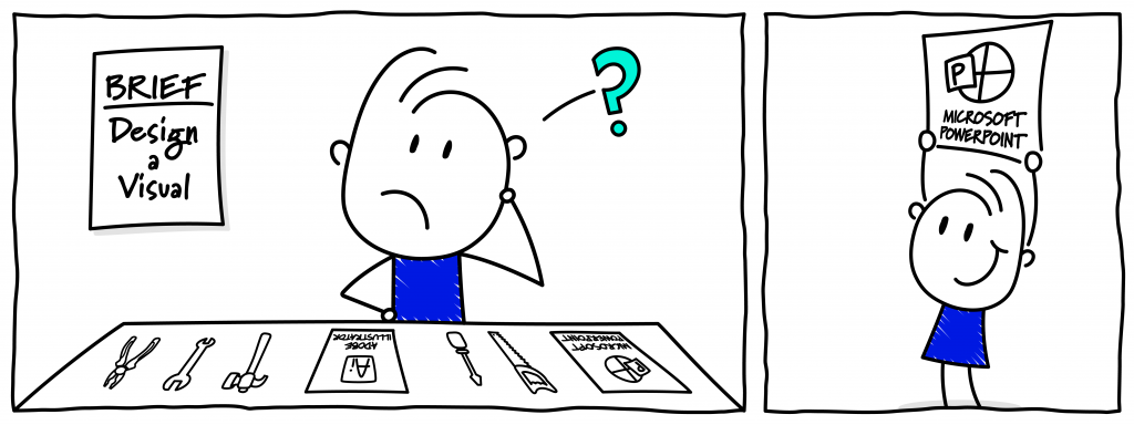 A two tiered cartoon. The first tier is of a cartoon character standing in front of a desk with tools laid out with a question mark over his head. On the side a piec of paper says brief: design a visual. The second tier is of the cartoon character holding up a piece of paper with the words Microsoft office
