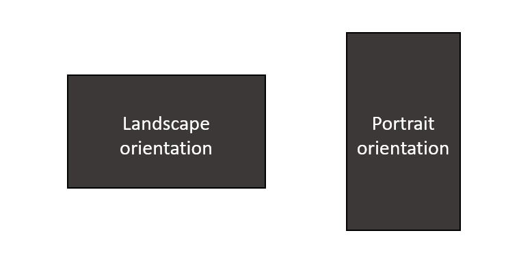 Examples of landscape and portrait layout