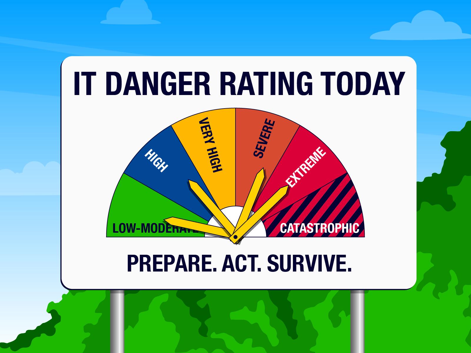 Illustration of fire danger sign that says IT danger rating today